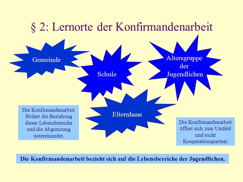 § 2: Lernorte der Konfirmandenarbeit Die Konfirmandenarbeit bezieht sich auf die Lebensbereiche der Jugendlichen. Gemeinde Altersgruppe der Jugendlich