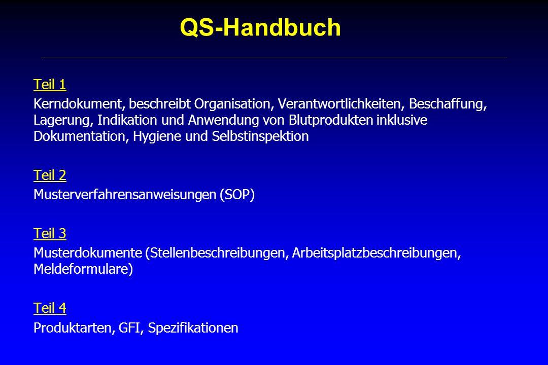 QS-Handbuch Teil 1 Kerndokument, beschreibt Organisation, Verantwortlichkeiten, Beschaffung, Lagerung, Indikation und Anwendung von Blutprodukten inkl
