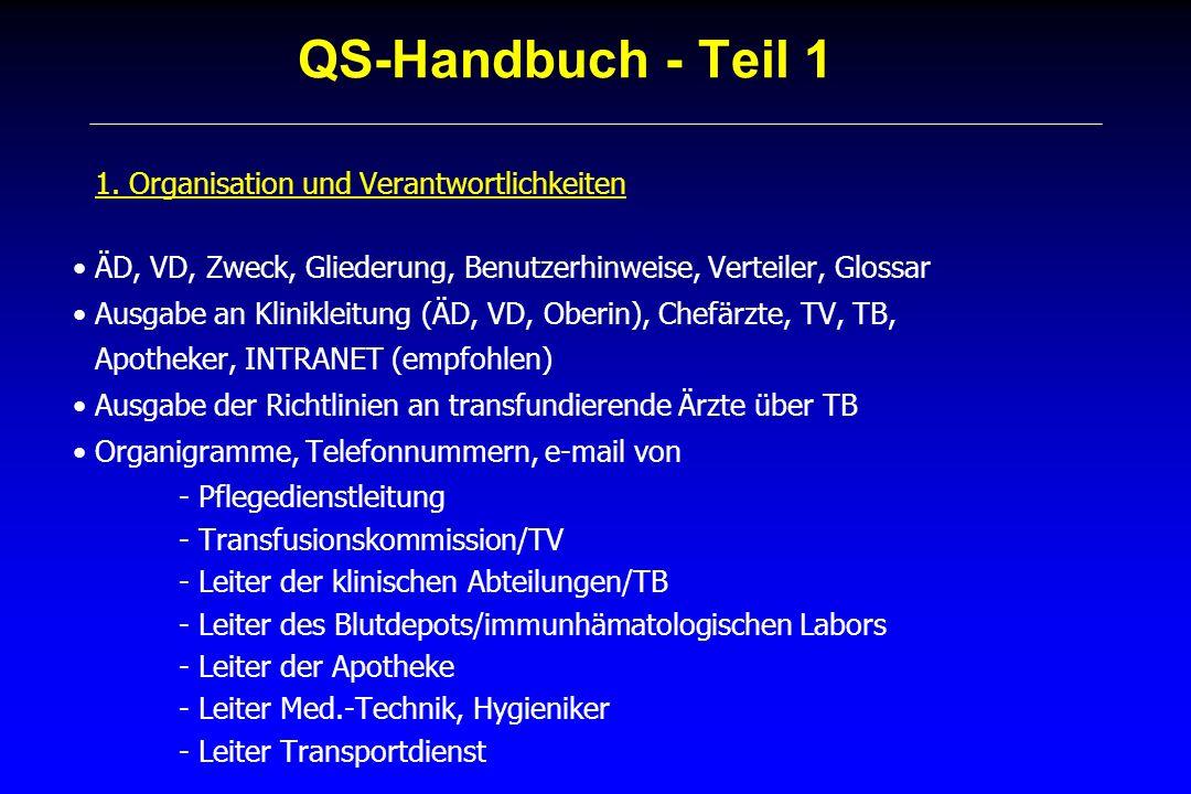 QS-Handbuch - Teil 1 1. Organisation und Verantwortlichkeiten ÄD, VD, Zweck, Gliederung, Benutzerhinweise, Verteiler, Glossar Ausgabe an Klinikleitung