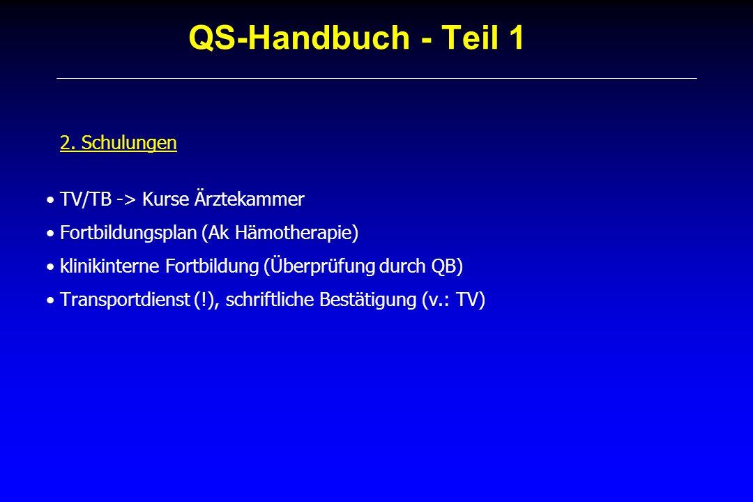 QS-Handbuch - Teil 1 2. Schulungen TV/TB -> Kurse Ärztekammer Fortbildungsplan (Ak Hämotherapie) klinikinterne Fortbildung (Überprüfung durch QB) Tran