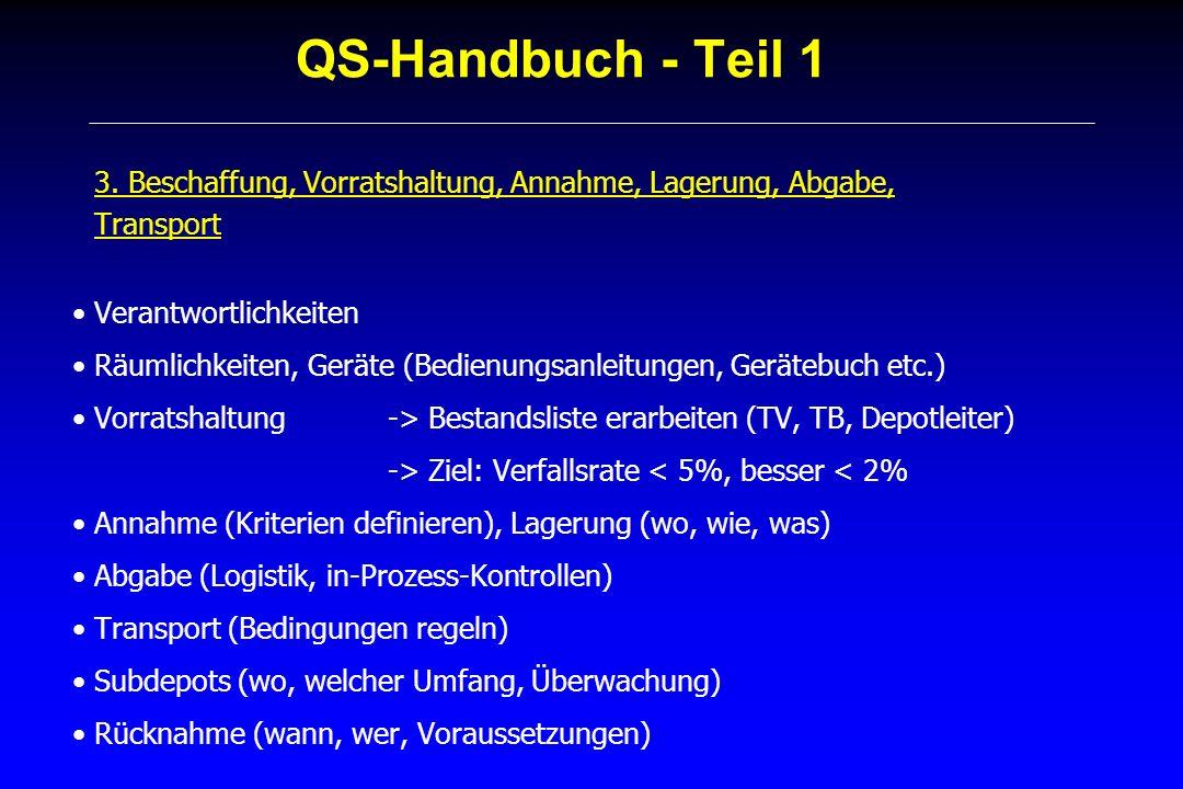 QS-Handbuch - Teil 1 3. Beschaffung, Vorratshaltung, Annahme, Lagerung, Abgabe, Transport Verantwortlichkeiten Räumlichkeiten, Geräte (Bedienungsanlei