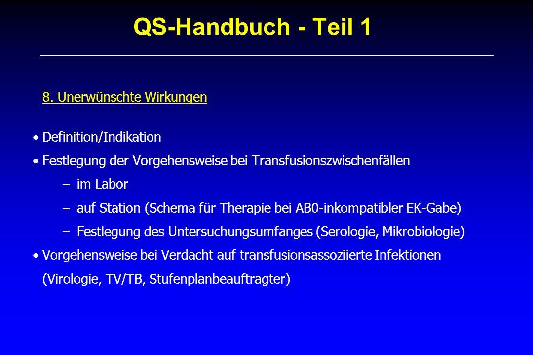 QS-Handbuch - Teil 1 8. Unerwünschte Wirkungen Definition/Indikation Festlegung der Vorgehensweise bei Transfusionszwischenfällen – im Labor – auf Sta