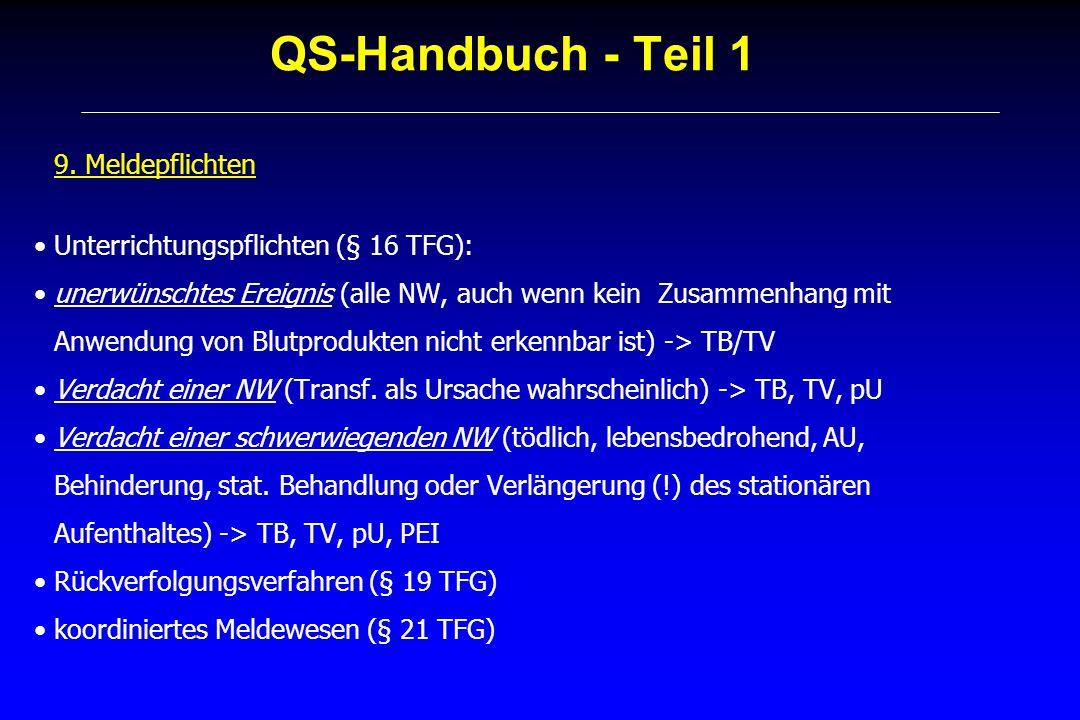 QS-Handbuch - Teil 1 9. Meldepflichten Unterrichtungspflichten (§ 16 TFG): unerwünschtes Ereignis (alle NW, auch wenn kein Zusammenhang mit Anwendung