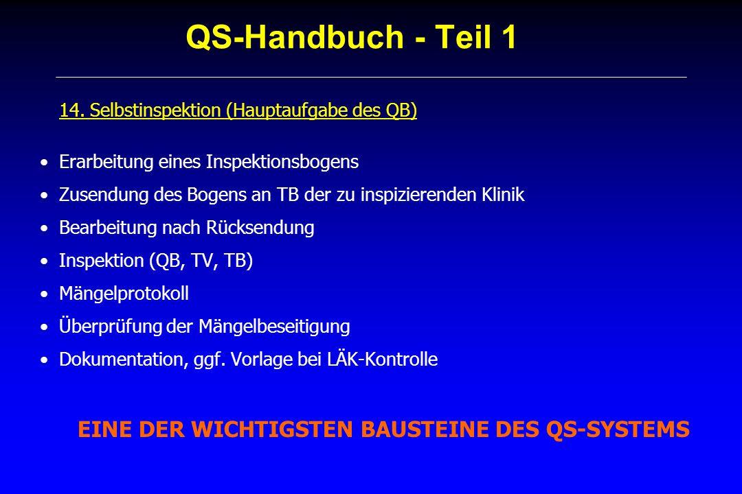QS-Handbuch - Teil 1 14. Selbstinspektion (Hauptaufgabe des QB) Erarbeitung eines Inspektionsbogens Zusendung des Bogens an TB der zu inspizierenden K