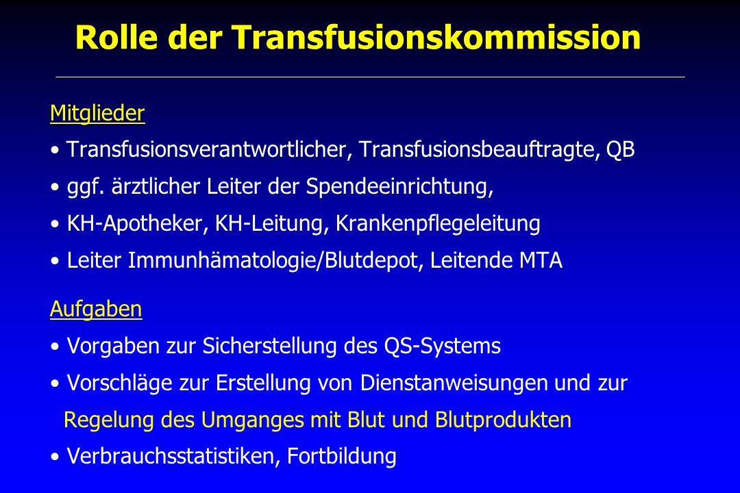 Rolle der Transfusionskommission Mitglieder Transfusionsverantwortlicher, Transfusionsbeauftragte, QB ggf. ärztlicher Leiter der Spendeeinrichtung, KH