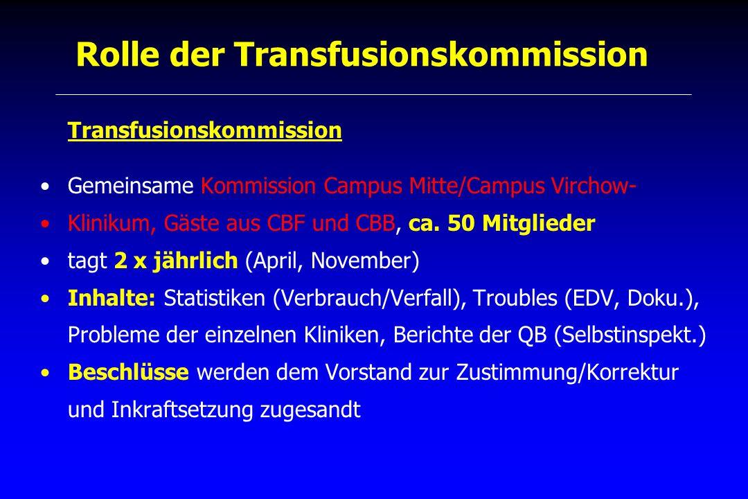 Rolle der Transfusionskommission Transfusionskommission Gemeinsame Kommission Campus Mitte/Campus Virchow- Klinikum, Gäste aus CBF und CBB, ca. 50 Mit