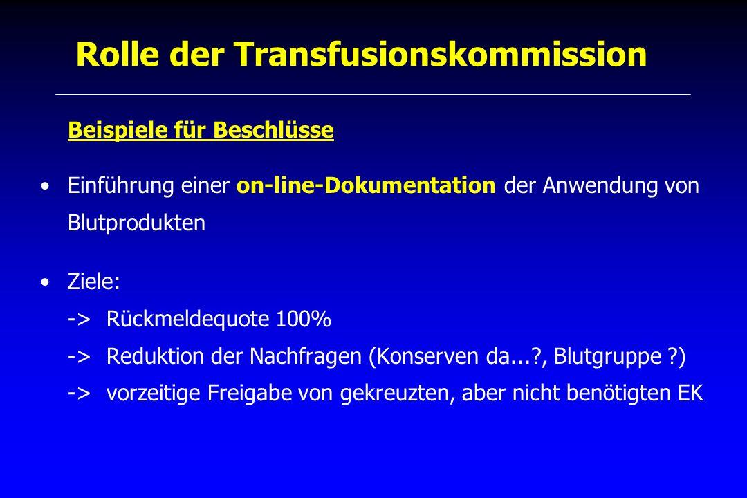 Rolle der Transfusionskommission Beispiele für Beschlüsse Einführung einer on-line-Dokumentation der Anwendung von Blutprodukten Ziele: ->Rückmeldequo