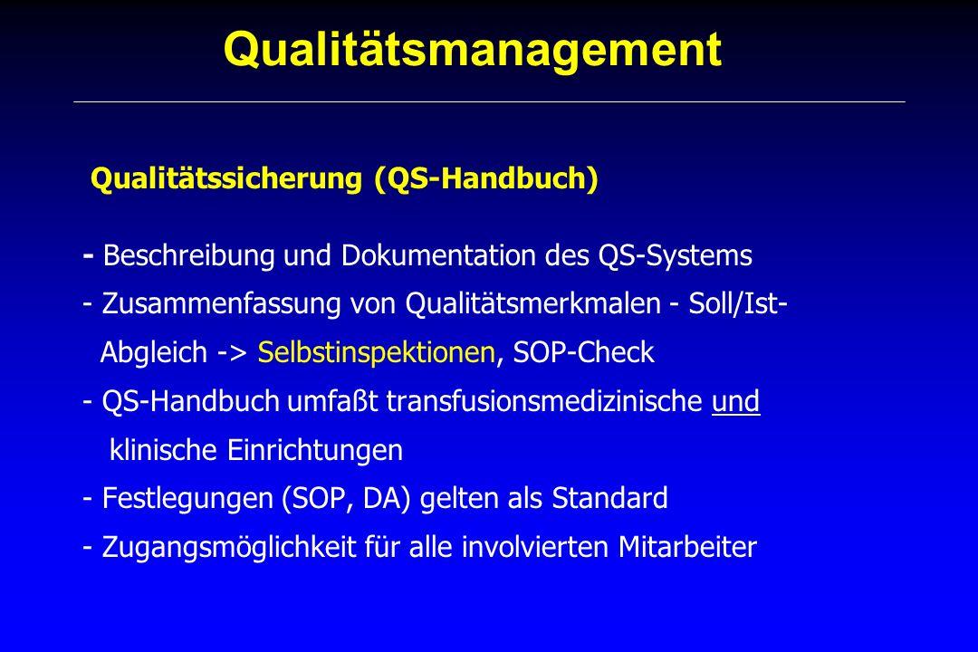 Qualitätsmanagement Qualitätssicherung (QS-Handbuch) - Beschreibung und Dokumentation des QS-Systems - Zusammenfassung von Qualitätsmerkmalen - Soll/I