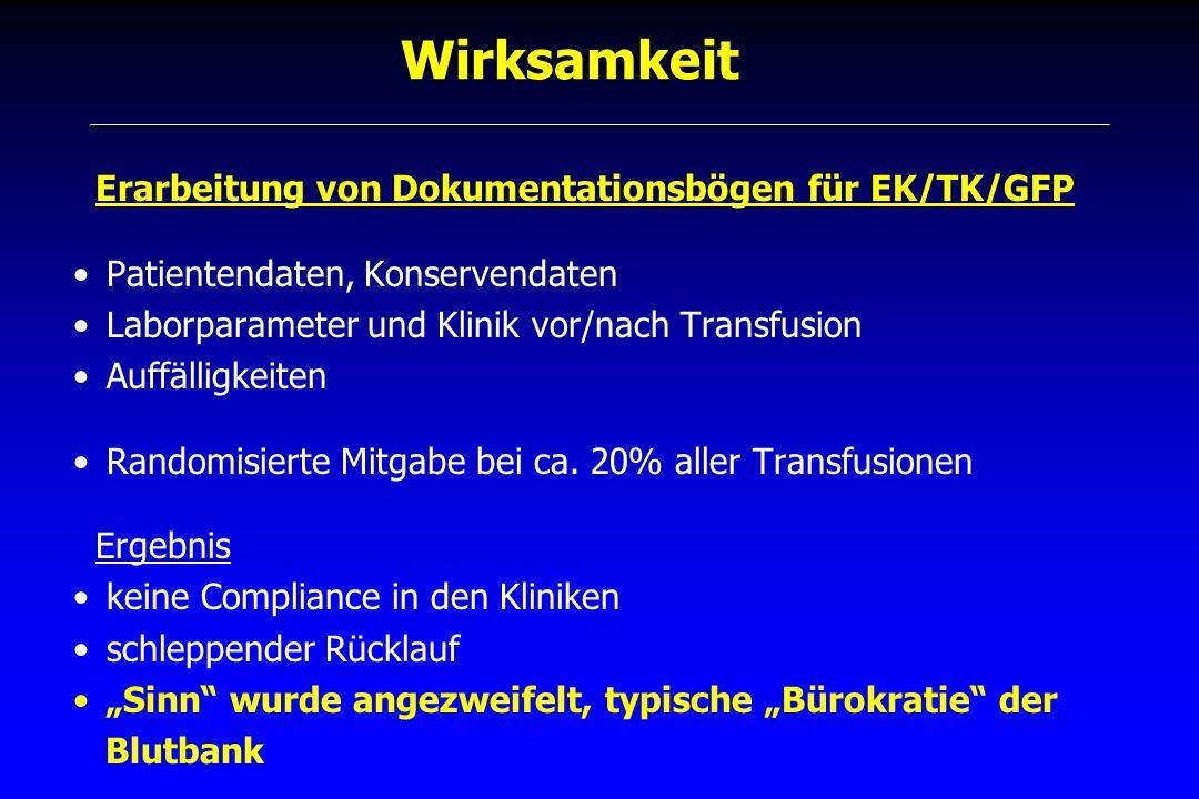 Wirksamkeit Erarbeitung von Dokumentationsbögen für EK/TK/GFP Patientendaten, Konservendaten Laborparameter und Klinik vor/nach Transfusion Auffälligk