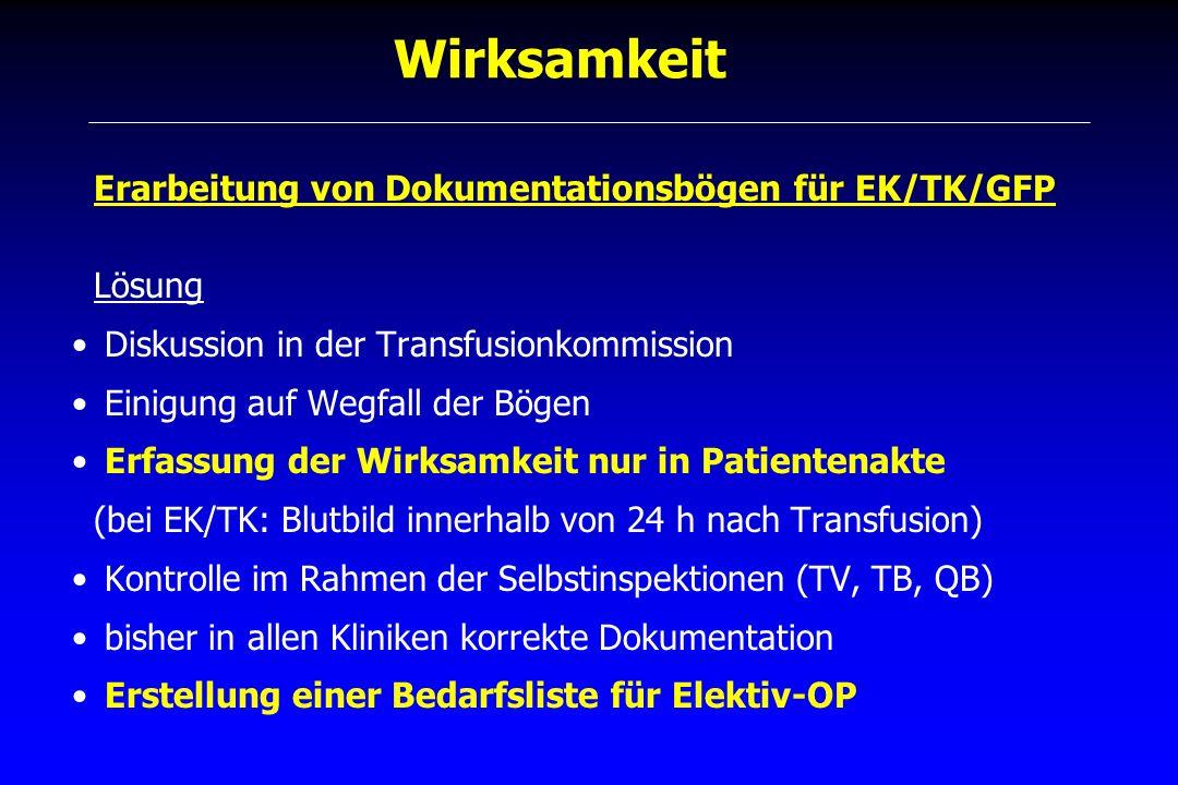 Wirksamkeit Erarbeitung von Dokumentationsbögen für EK/TK/GFP Lösung Diskussion in der Transfusionkommission Einigung auf Wegfall der Bögen Erfassung