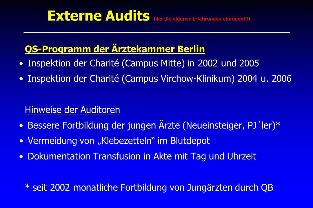 Externe Audits hier die eigenen Erfahrungen einfügen!!!! QS-Programm der Ärztekammer Berlin Inspektion der Charité (Campus Mitte) in 2002 und 2005 Ins