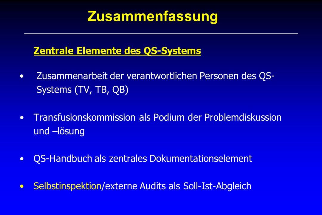 Zusammenfassung Zentrale Elemente des QS-Systems Zusammenarbeit der verantwortlichen Personen des QS- Systems (TV, TB, QB) Transfusionskommission als