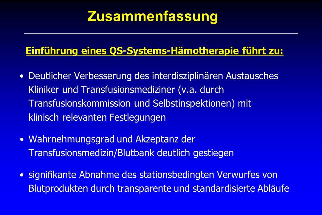 Zusammenfassung Einführung eines QS-Systems-Hämotherapie führt zu: Deutlicher Verbesserung des interdisziplinären Austausches Kliniker und Transfusion