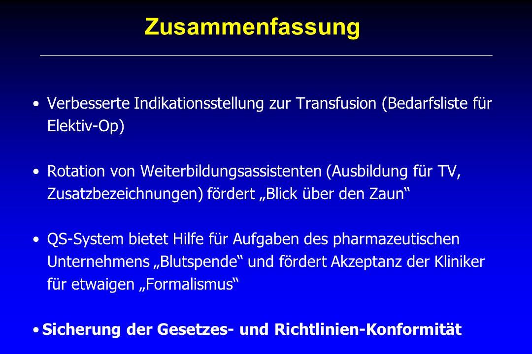 Zusammenfassung Verbesserte Indikationsstellung zur Transfusion (Bedarfsliste für Elektiv-Op) Rotation von Weiterbildungsassistenten (Ausbildung für T