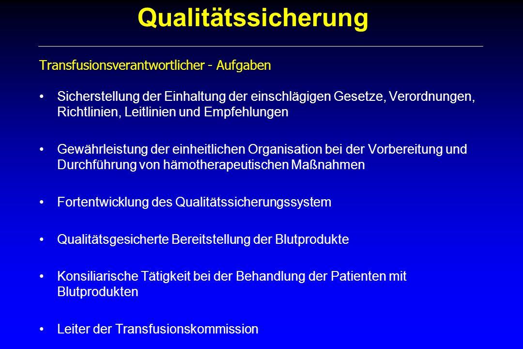 Qualitätssicherung Transfusionsverantwortlicher - Aufgaben Sicherstellung der Einhaltung der einschlägigen Gesetze, Verordnungen, Richtlinien, Leitlin