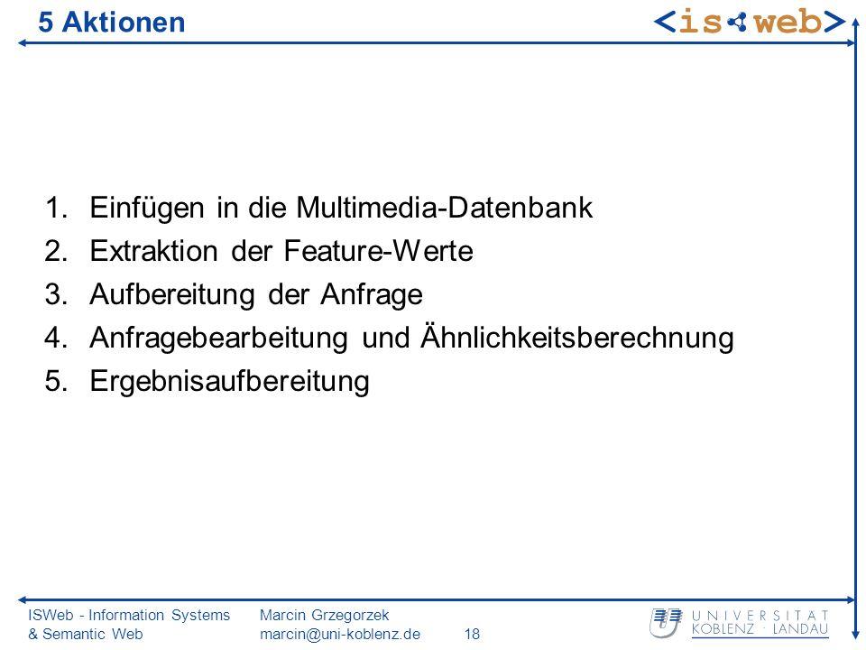 ISWeb - Information Systems & Semantic Web Marcin Grzegorzek marcin@uni-koblenz.de18 5 Aktionen 1.Einfügen in die Multimedia-Datenbank 2.Extraktion der Feature-Werte 3.Aufbereitung der Anfrage 4.Anfragebearbeitung und Ähnlichkeitsberechnung 5.Ergebnisaufbereitung