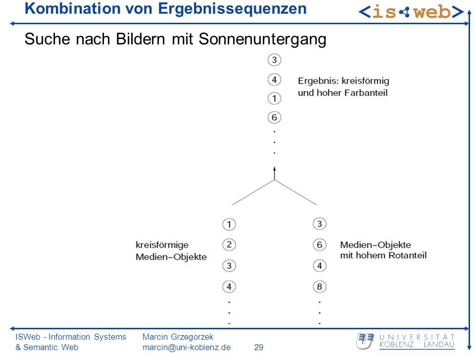 ISWeb - Information Systems & Semantic Web Marcin Grzegorzek marcin@uni-koblenz.de29 Kombination von Ergebnissequenzen Suche nach Bildern mit Sonnenuntergang