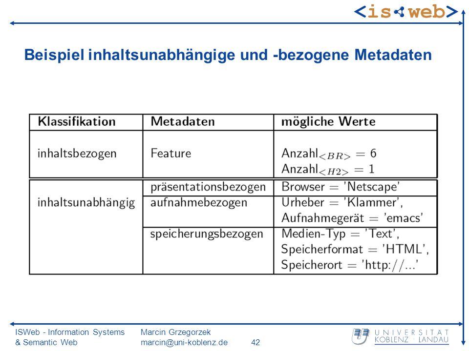 ISWeb - Information Systems & Semantic Web Marcin Grzegorzek marcin@uni-koblenz.de42 Beispiel inhaltsunabhängige und -bezogene Metadaten