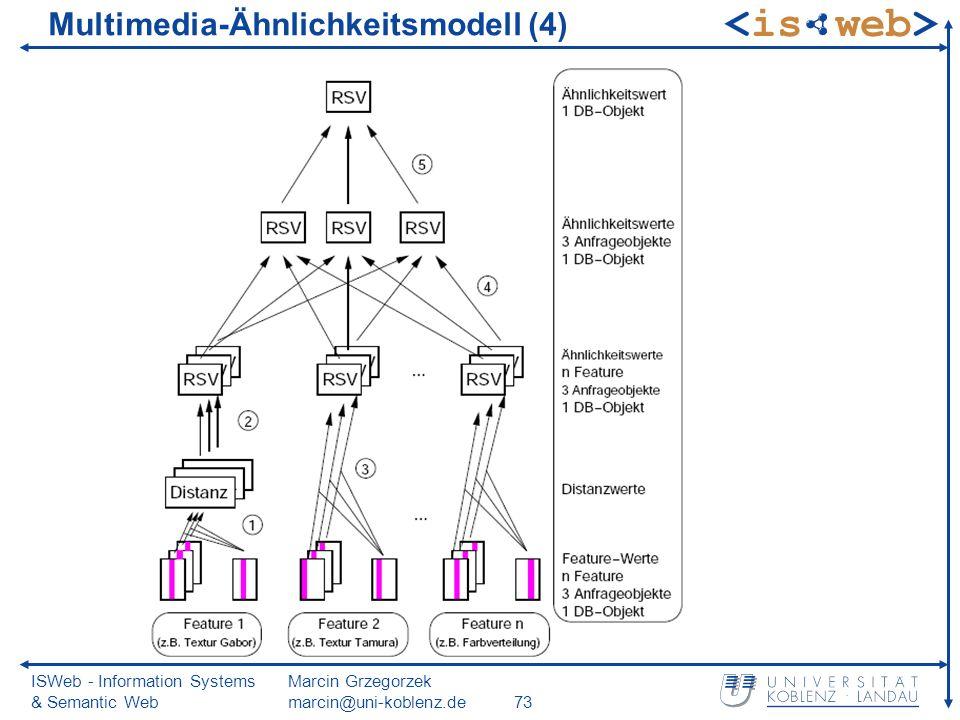ISWeb - Information Systems & Semantic Web Marcin Grzegorzek marcin@uni-koblenz.de73 Multimedia-Ähnlichkeitsmodell (4)