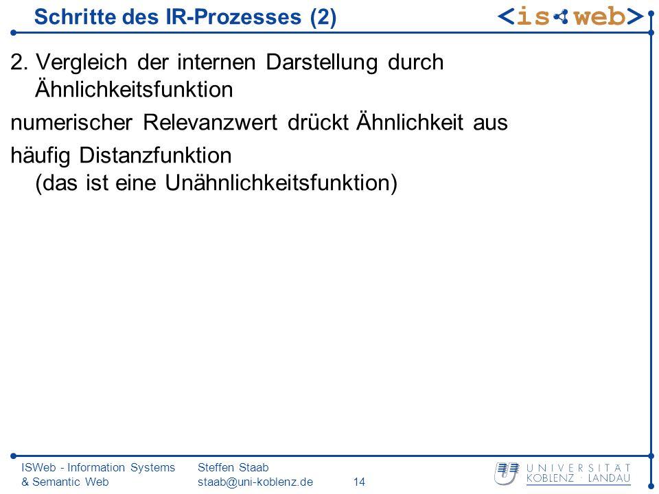 ISWeb - Information Systems & Semantic Web Steffen Staab staab@uni-koblenz.de14 Schritte des IR-Prozesses (2) 2. Vergleich der internen Darstellung du