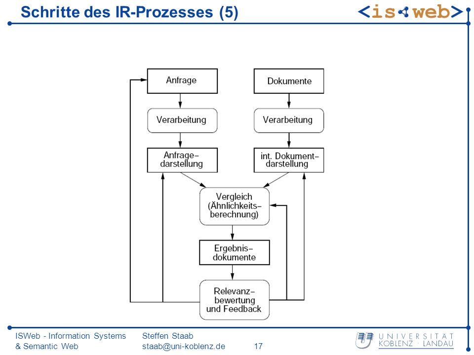 ISWeb - Information Systems & Semantic Web Steffen Staab staab@uni-koblenz.de17 Schritte des IR-Prozesses (5)