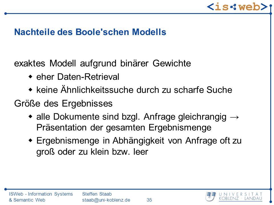 ISWeb - Information Systems & Semantic Web Steffen Staab staab@uni-koblenz.de35 Nachteile des Boole'schen Modells exaktes Modell aufgrund binärer Gewi