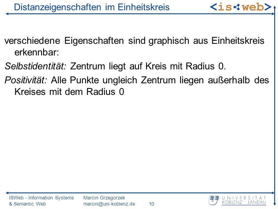 ISWeb - Information Systems & Semantic Web Marcin Grzegorzek marcin@uni-koblenz.de10 Distanzeigenschaften im Einheitskreis verschiedene Eigenschaften sind graphisch aus Einheitskreis erkennbar: Selbstidentität: Zentrum liegt auf Kreis mit Radius 0.