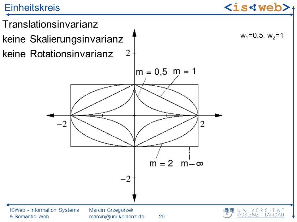 ISWeb - Information Systems & Semantic Web Marcin Grzegorzek marcin@uni-koblenz.de20 Einheitskreis w 1 =0,5, w 2 =1 Translationsinvarianz keine Skalierungsinvarianz keine Rotationsinvarianz