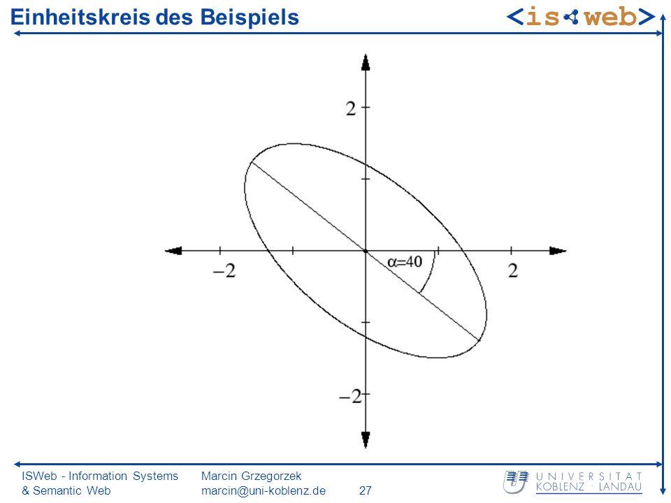ISWeb - Information Systems & Semantic Web Marcin Grzegorzek marcin@uni-koblenz.de27 Einheitskreis des Beispiels