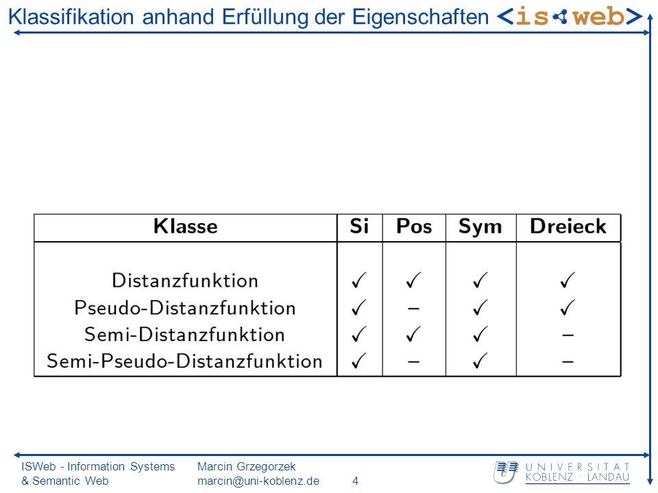 ISWeb - Information Systems & Semantic Web Marcin Grzegorzek marcin@uni-koblenz.de4 Klassifikation anhand Erfüllung der Eigenschaften