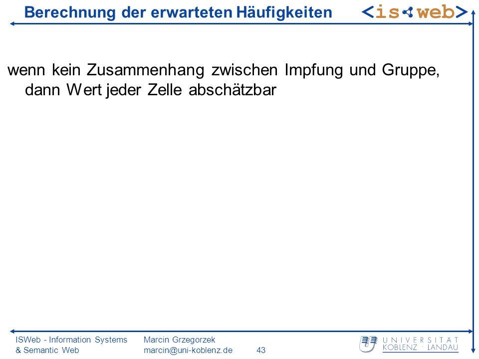 ISWeb - Information Systems & Semantic Web Marcin Grzegorzek marcin@uni-koblenz.de43 Berechnung der erwarteten Häufigkeiten wenn kein Zusammenhang zwi