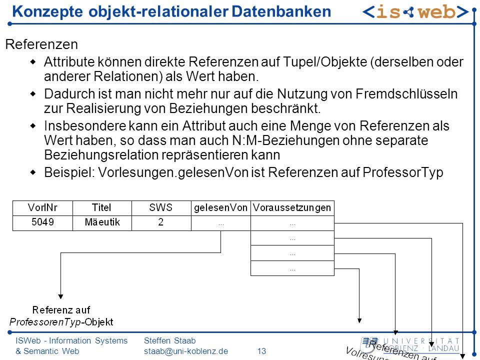 ISWeb - Information Systems & Semantic Web Steffen Staab staab@uni-koblenz.de13 Konzepte objekt-relationaler Datenbanken Referenzen Attribute können direkte Referenzen auf Tupel/Objekte (derselben oder anderer Relationen) als Wert haben.