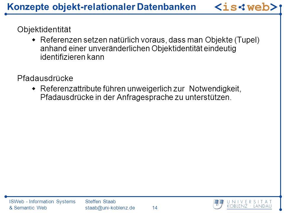 ISWeb - Information Systems & Semantic Web Steffen Staab staab@uni-koblenz.de14 Konzepte objekt-relationaler Datenbanken Objektidentität Referenzen setzen natürlich voraus, dass man Objekte (Tupel) anhand einer unveränderlichen Objektidentität eindeutig identifizieren kann Pfadausdrücke Referenzattribute führen unweigerlich zur Notwendigkeit, Pfadausdrücke in der Anfragesprache zu unterstützen.
