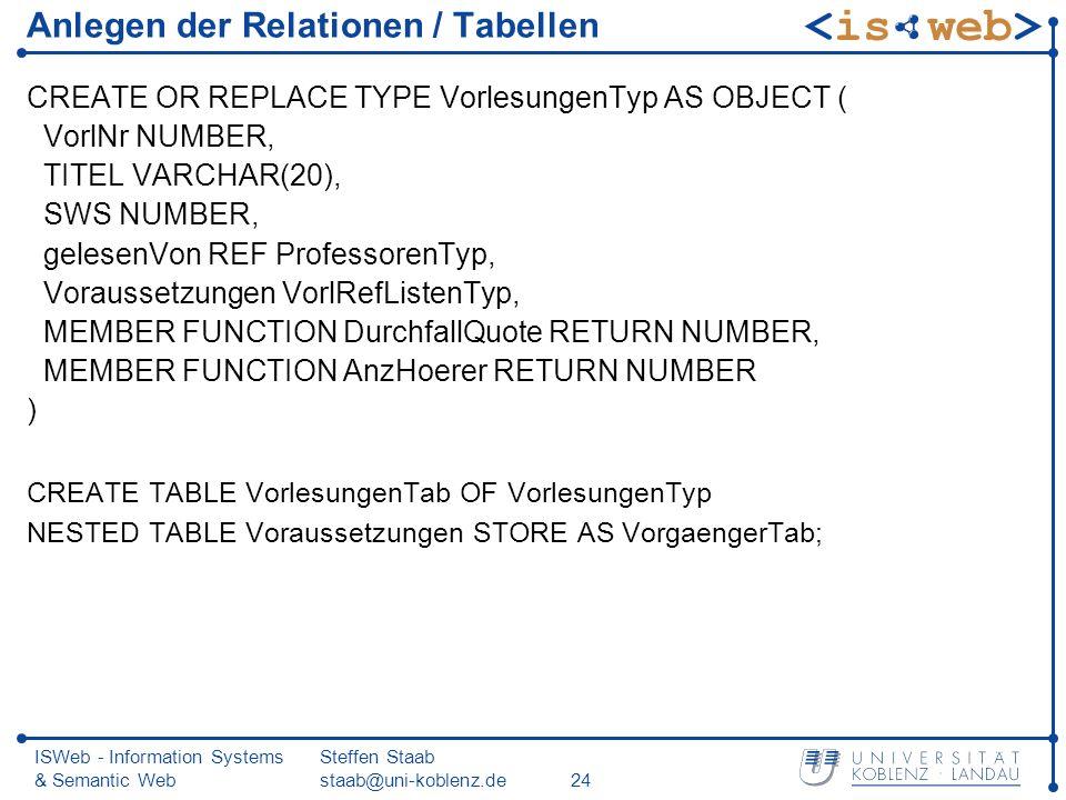ISWeb - Information Systems & Semantic Web Steffen Staab staab@uni-koblenz.de24 Anlegen der Relationen / Tabellen CREATE OR REPLACE TYPE VorlesungenTyp AS OBJECT ( VorlNr NUMBER, TITEL VARCHAR(20), SWS NUMBER, gelesenVon REF ProfessorenTyp, Voraussetzungen VorlRefListenTyp, MEMBER FUNCTION DurchfallQuote RETURN NUMBER, MEMBER FUNCTION AnzHoerer RETURN NUMBER ) CREATE TABLE VorlesungenTab OF VorlesungenTyp NESTED TABLE Voraussetzungen STORE AS VorgaengerTab;