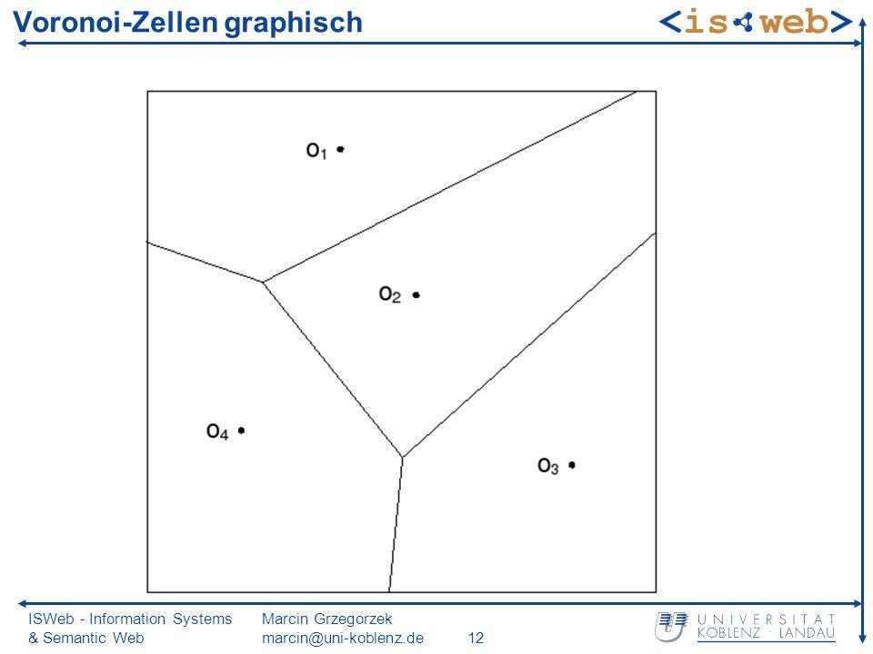 ISWeb - Information Systems & Semantic Web Marcin Grzegorzek marcin@uni-koblenz.de12 Voronoi-Zellen graphisch