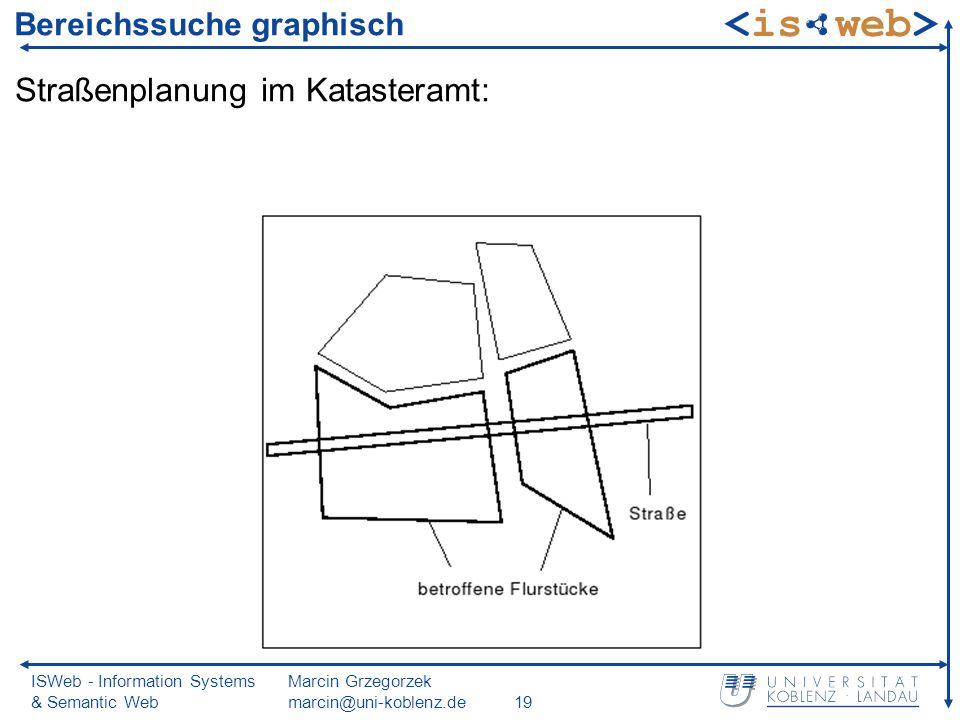 ISWeb - Information Systems & Semantic Web Marcin Grzegorzek marcin@uni-koblenz.de19 Bereichssuche graphisch Straßenplanung im Katasteramt: