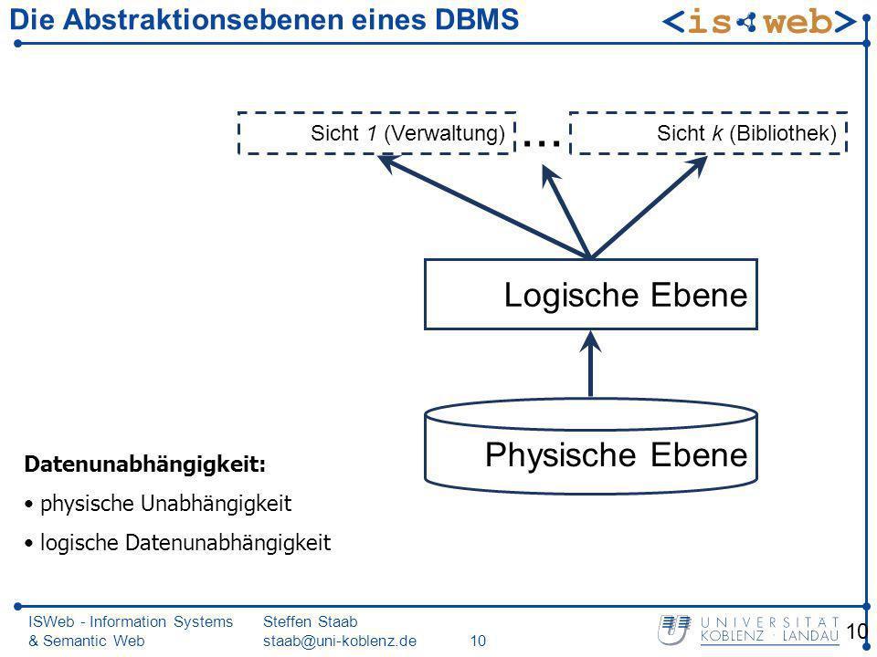 ISWeb - Information Systems & Semantic Web Steffen Staab staab@uni-koblenz.de10 Die Abstraktionsebenen eines DBMS Datenunabhängigkeit: physische Unabh