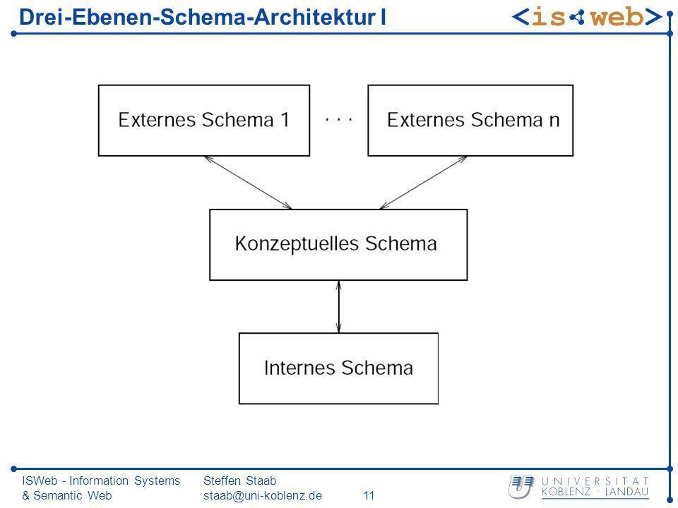ISWeb - Information Systems & Semantic Web Steffen Staab staab@uni-koblenz.de11 Drei-Ebenen-Schema-Architektur I