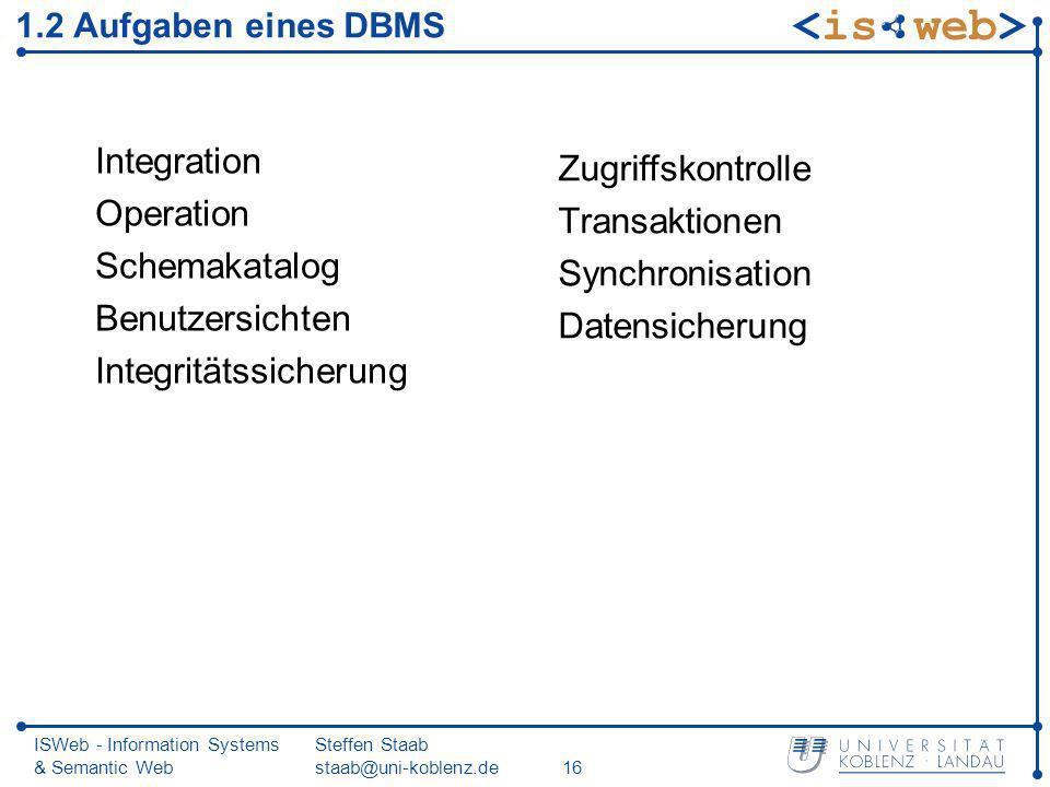 ISWeb - Information Systems & Semantic Web Steffen Staab staab@uni-koblenz.de16 1.2 Aufgaben eines DBMS Integration Operation Schemakatalog Benutzersi