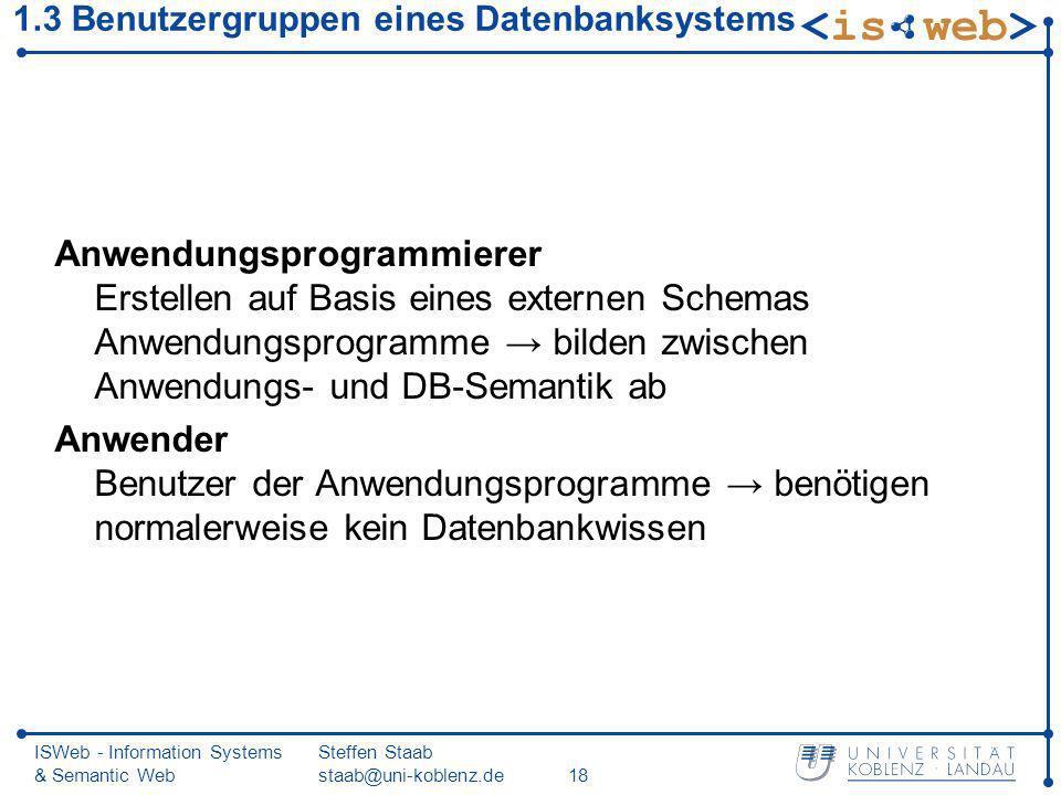 ISWeb - Information Systems & Semantic Web Steffen Staab staab@uni-koblenz.de18 1.3 Benutzergruppen eines Datenbanksystems Anwendungsprogrammierer Ers