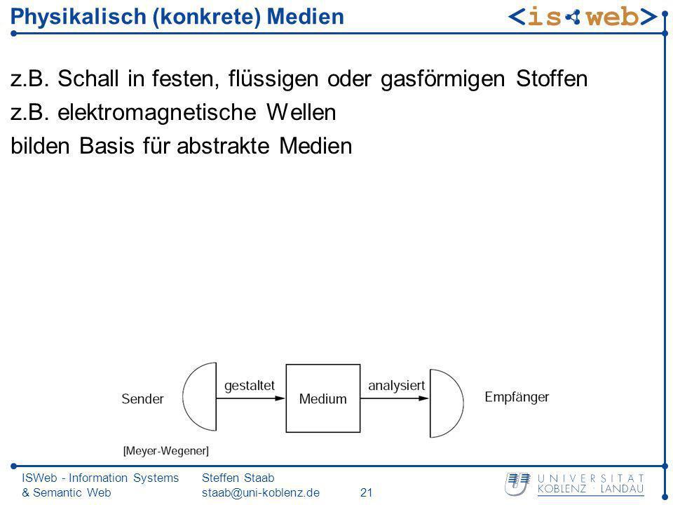 ISWeb - Information Systems & Semantic Web Steffen Staab staab@uni-koblenz.de21 Physikalisch (konkrete) Medien z.B. Schall in festen, flüssigen oder g