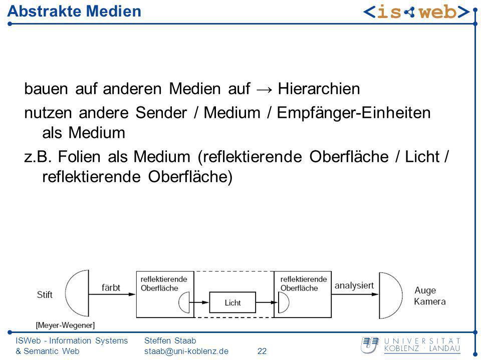 ISWeb - Information Systems & Semantic Web Steffen Staab staab@uni-koblenz.de22 Abstrakte Medien bauen auf anderen Medien auf Hierarchien nutzen ander