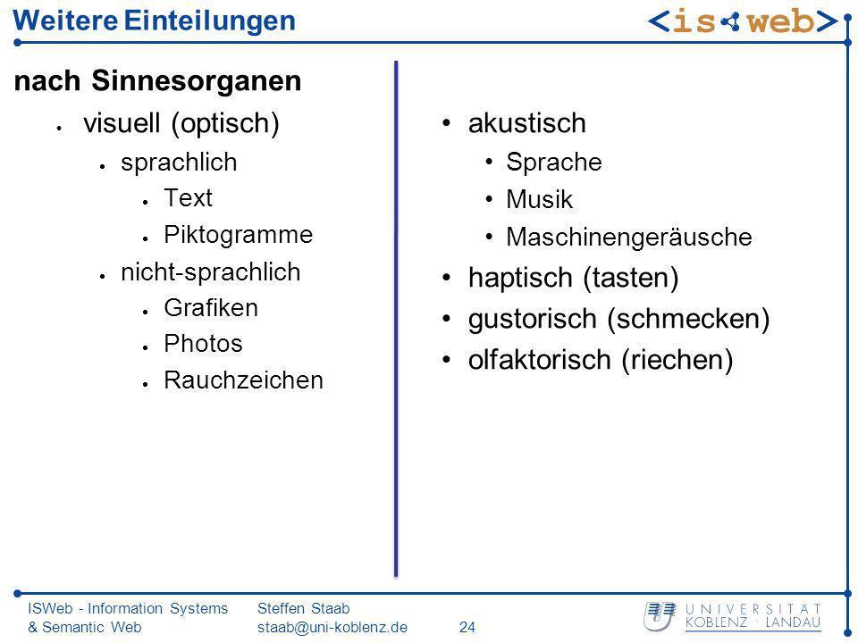ISWeb - Information Systems & Semantic Web Steffen Staab staab@uni-koblenz.de24 Weitere Einteilungen nach Sinnesorganen visuell (optisch) sprachlich T