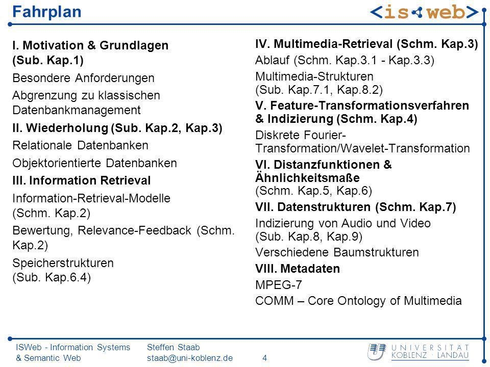 ISWeb - Information Systems & Semantic Web Steffen Staab staab@uni-koblenz.de4 Fahrplan I. Motivation & Grundlagen (Sub. Kap.1) Besondere Anforderunge