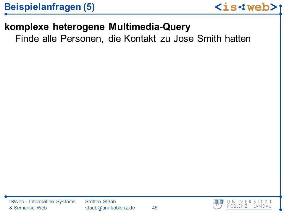 ISWeb - Information Systems & Semantic Web Steffen Staab staab@uni-koblenz.de46 Beispielanfragen (5) komplexe heterogene Multimedia-Query Finde alle P