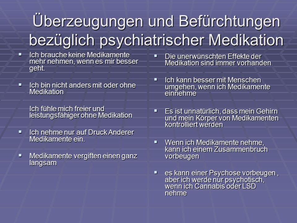 Überzeugungen und Befürchtungen bezüglich psychiatrischer Medikation Ich brauche keine Medikamente mehr nehmen, wenn es mir besser geht. Ich brauche k