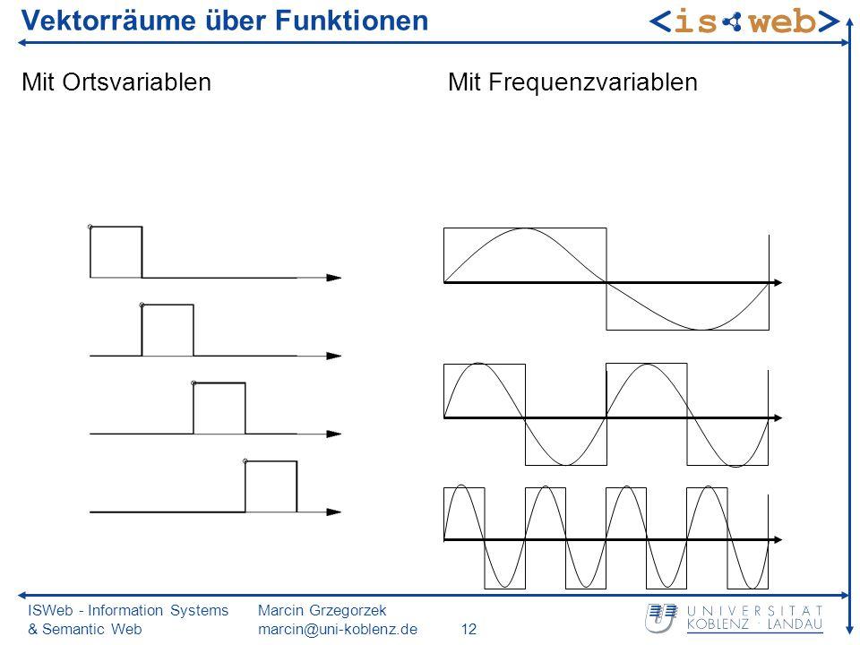 ISWeb - Information Systems & Semantic Web Marcin Grzegorzek marcin@uni-koblenz.de12 Vektorräume über Funktionen Mit OrtsvariablenMit Frequenzvariablen