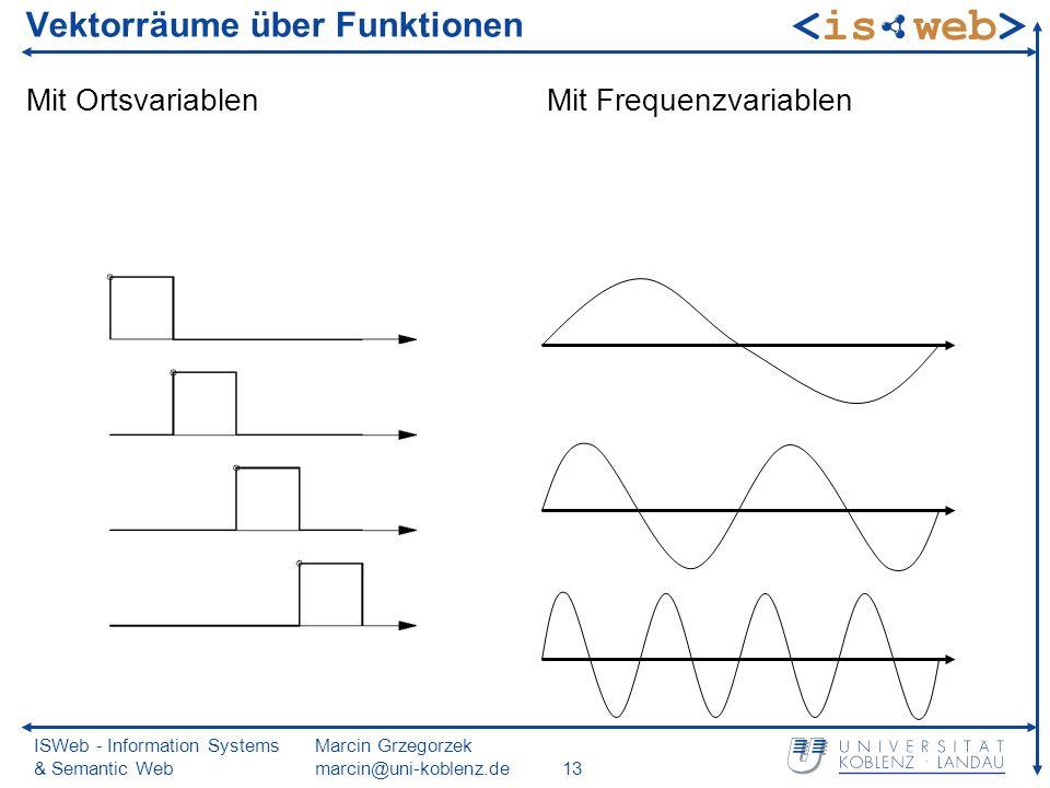 ISWeb - Information Systems & Semantic Web Marcin Grzegorzek marcin@uni-koblenz.de13 Vektorräume über Funktionen Mit OrtsvariablenMit Frequenzvariablen