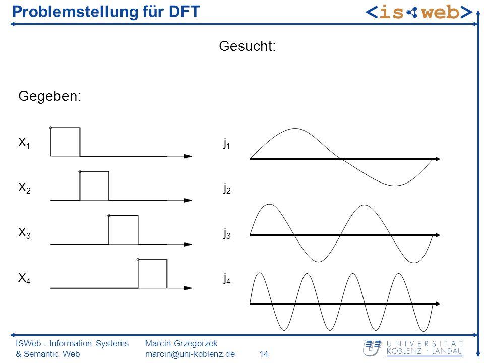 ISWeb - Information Systems & Semantic Web Marcin Grzegorzek marcin@uni-koblenz.de14 Problemstellung für DFT Gegeben: Gesucht: X1X2X3X4X1X2X3X4 j1j2j3j4j1j2j3j4