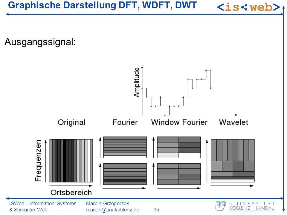 ISWeb - Information Systems & Semantic Web Marcin Grzegorzek marcin@uni-koblenz.de35 Graphische Darstellung DFT, WDFT, DWT Ausgangssignal: